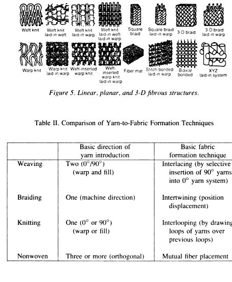 [graphic][ocr errors][ocr errors][ocr errors][ocr errors][graphic][ocr errors][merged small][table]